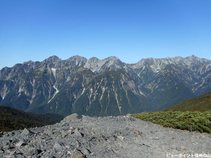 穂高連峰のパノラマ