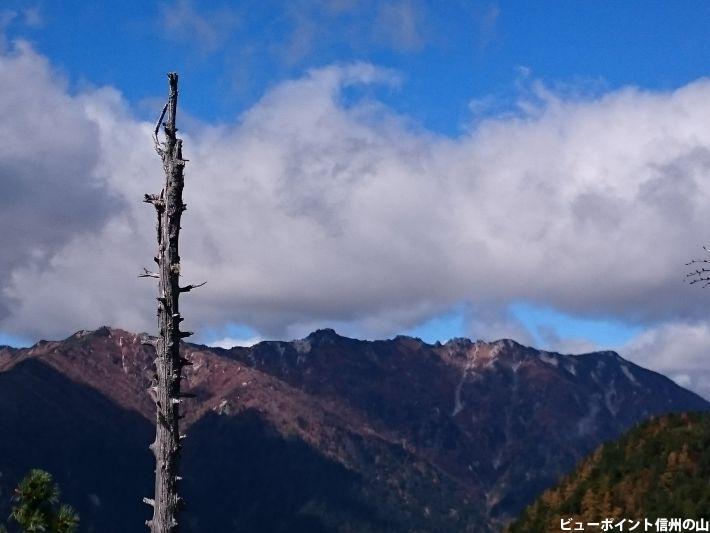 有明山から望む燕岳