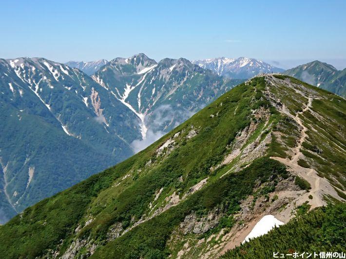 爺ヶ岳南峰と針ノ木岳