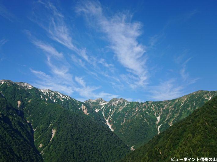 夏空と針ノ木岳