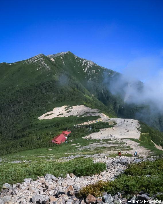 常念岳からの景観